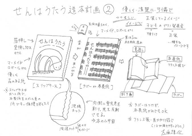 制作日誌4-1